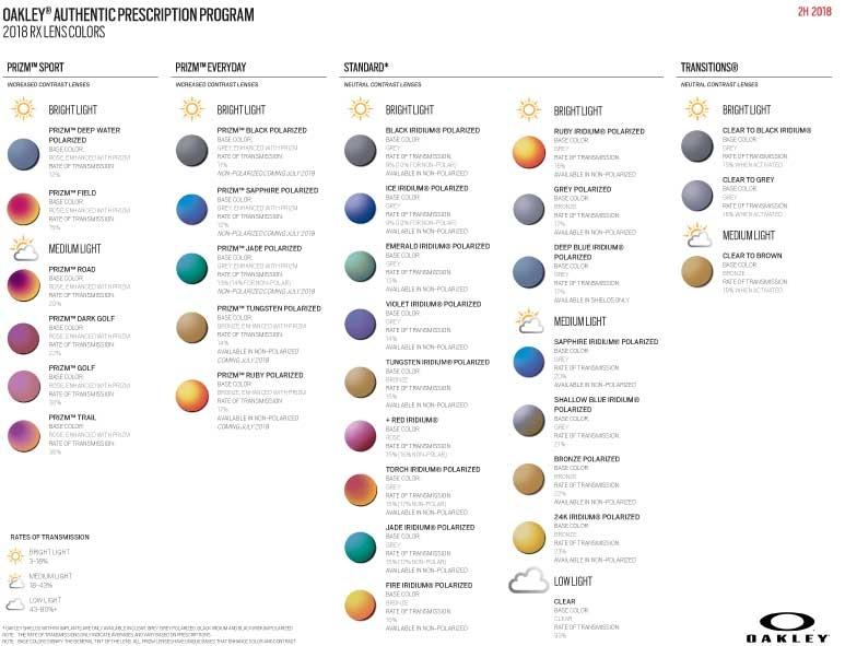 Oakley Prescription Lens Options